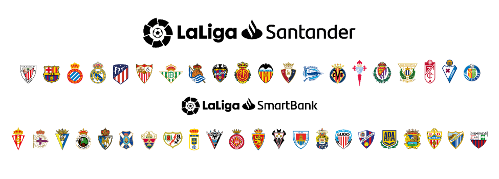 LaLiga Teams and Clubs